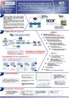 SCOR Apports et limites du modèle