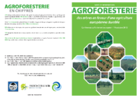Agroforesterie-durable_europe_2012