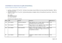 Contribution à la connaissance des galles du Luxembourg